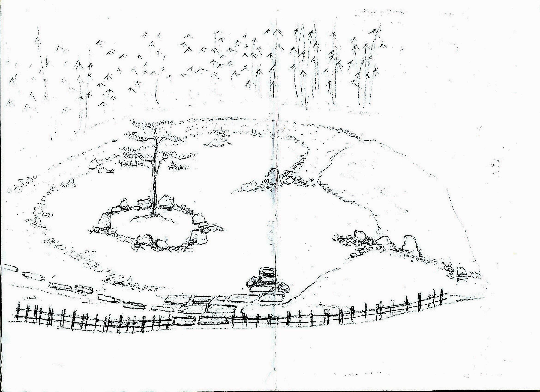 come costruire un piccolo giardino giapponese | giardini in viaggio - Costruire Piccolo Giardino Zen